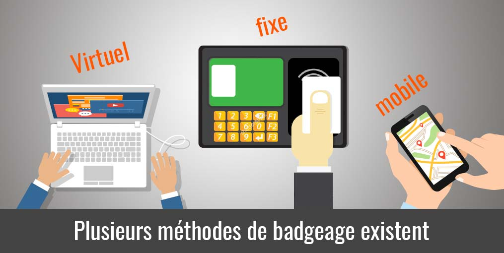 badgeuse fixe badgeuse mobile badgeuse virtuelle