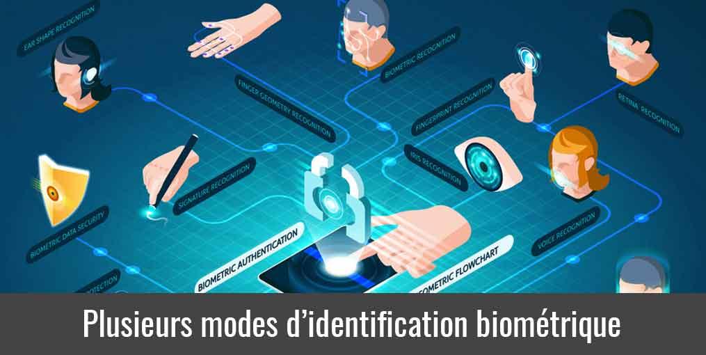 Plusieurs modes d'identification avec une pointeuse biométrique