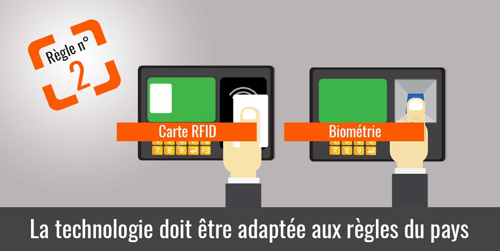 Pointeuse inspection du travail biométrie ou rfid