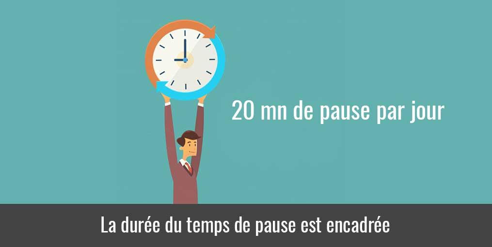 La durée de la pause au travail est de 20 mn par jour